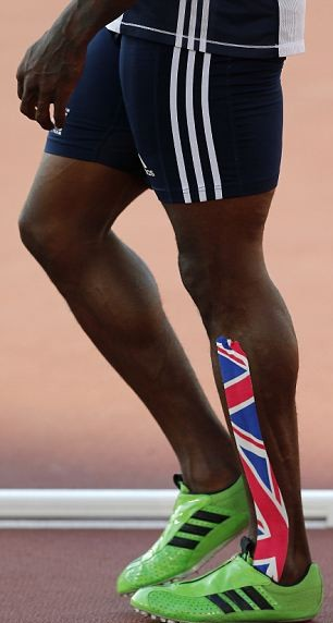 Olympic Sprinting Kinesiology